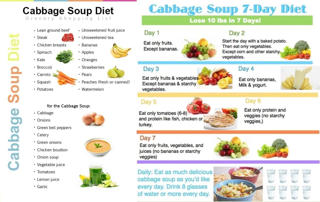 how good is the cabbage diet