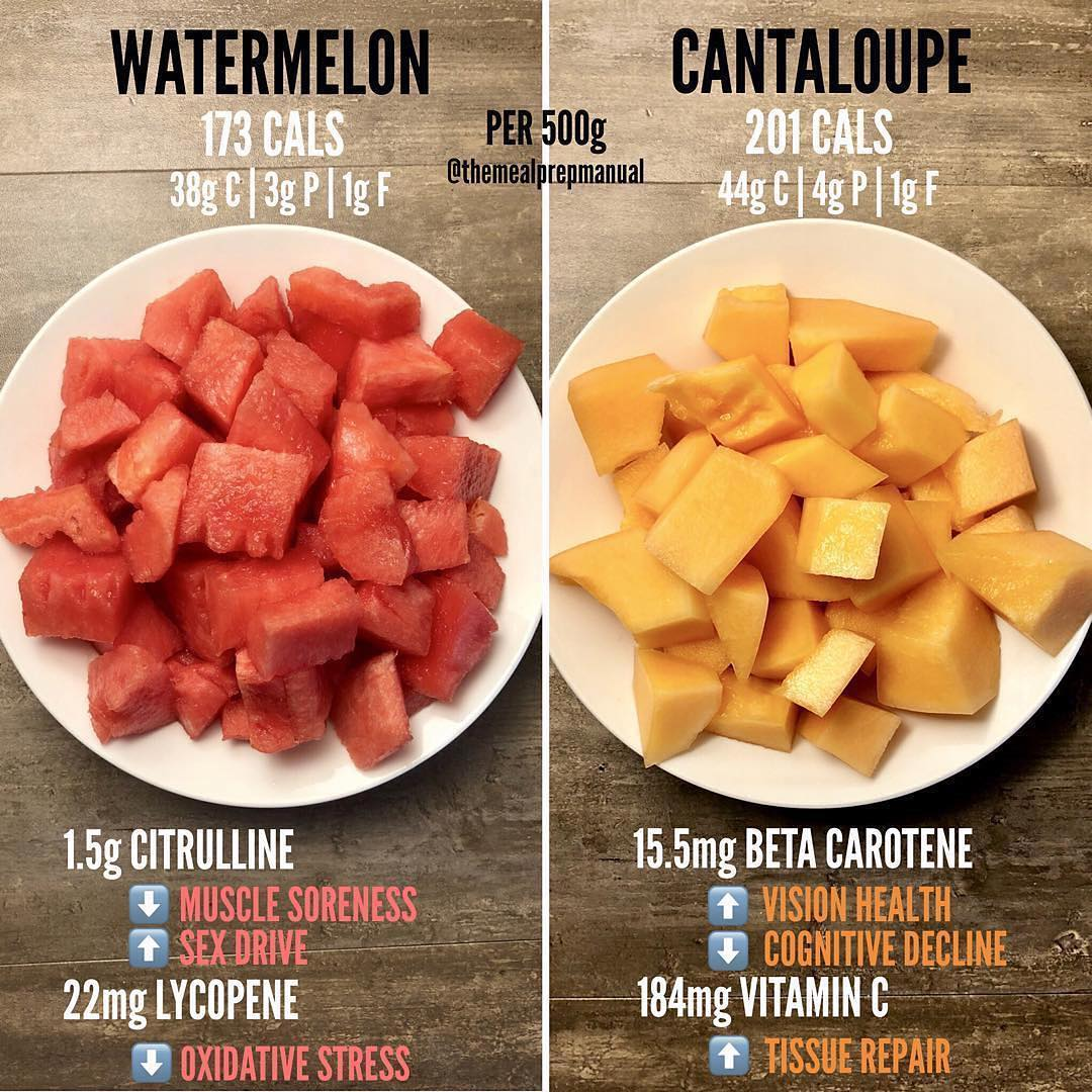 Its Finally Melon Season Watermelon And Cantaloupe Are My Two Favourites And A My Dukan Diary I love salsas of all kinds. my dukan diary